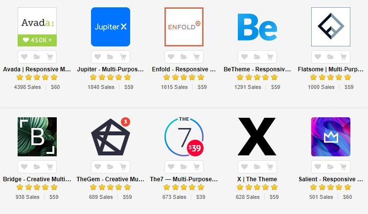 Best Selling WordPress Themes 2018 ThemeForest