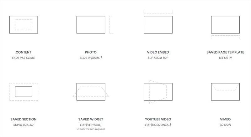 Modal-Popup-Widget Ultimate-Addons-for-Elementor