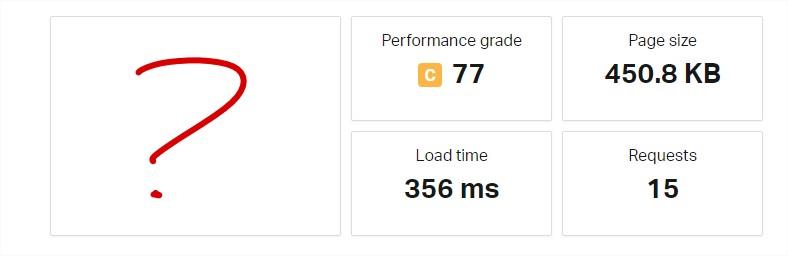 Test Pingdom Tools FastComet