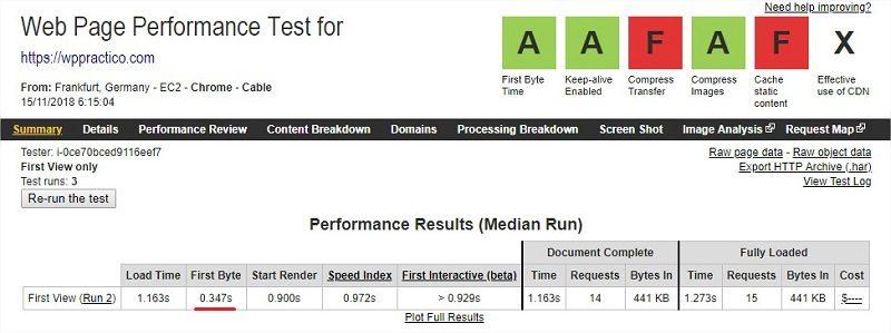 WebPagetest Test Result - Frankfurt FastComet