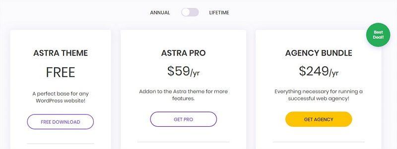 astra pro precio anual