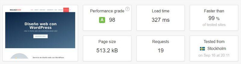 test de velocidad de carga web pingdom