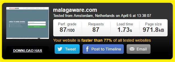 test velocidad hosting loading pingdom